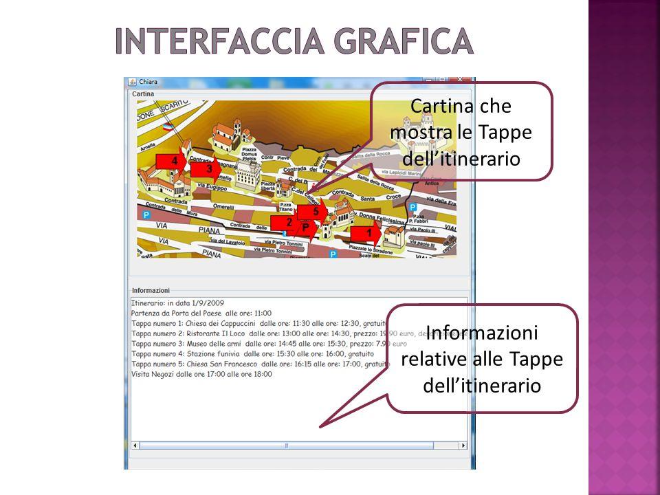 Cartina che mostra le Tappe dellitinerario Informazioni relative alle Tappe dellitinerario