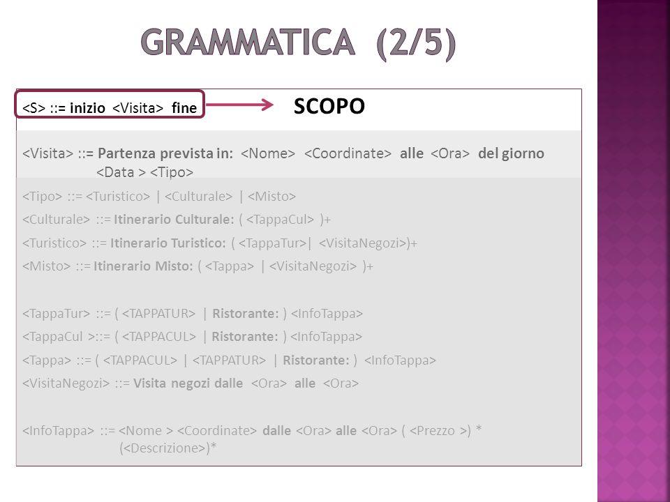 Testo Il testo è acquisito tramite interfaccia grafica: Digitando il testo Caricando un file di testo
