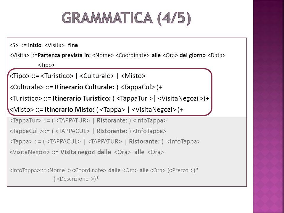 Testo Lexer Parser Analisi Sintattica: si verifica che una frase sia costruita secondo le regole grammaticali che descrivono il linguaggio Rappresentazione interna della frase AST Sequenza di caratteri Sequenza di TOKEN