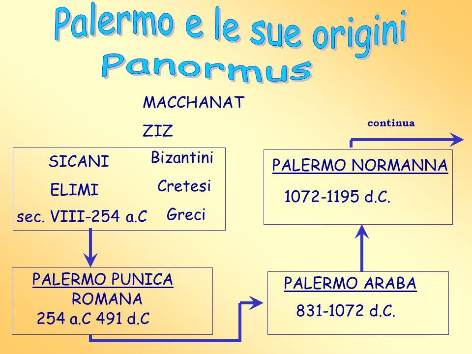 MACCHANAT ZIZ SICANI ELIMI Bizantini Cretesi Greci sec. VIII-254 a.C PALERMO PUNICA ROMANA 254 a.C 491 d.C PALERMO ARABA 831-1072 d.C. PALERMO NORMANN