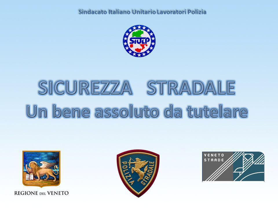 Sindacato Italiano Unitario Lavoratori Polizia