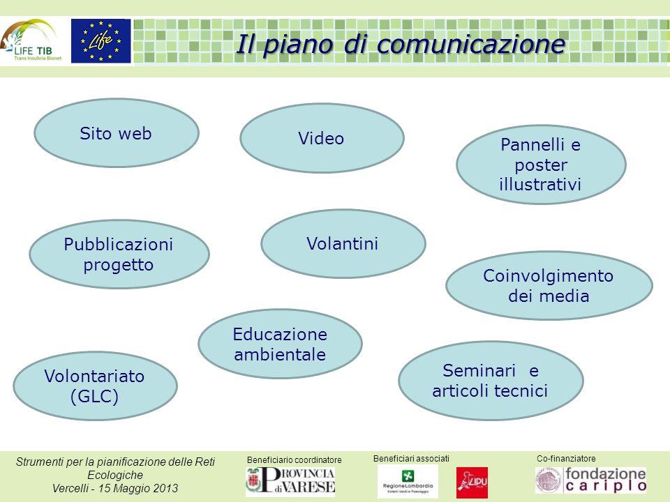 Beneficiario coordinatore Beneficiari associatiCo-finanziatore Strumenti per la pianificazione delle Reti Ecologiche Vercelli - 15 Maggio 2013 Il pian