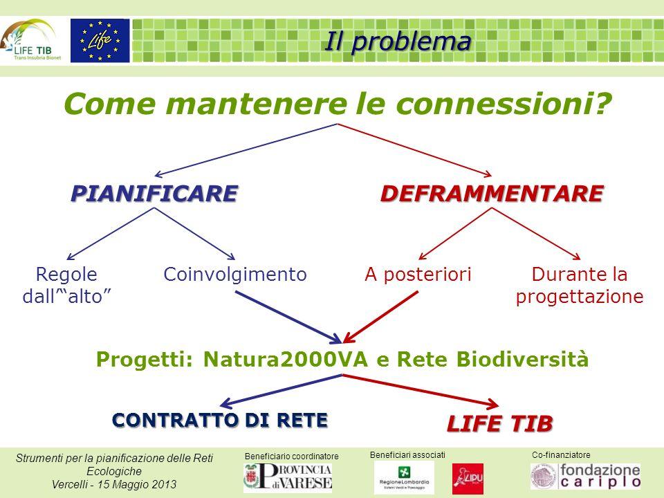 Beneficiario coordinatore Beneficiari associatiCo-finanziatore Strumenti per la pianificazione delle Reti Ecologiche Vercelli - 15 Maggio 2013 Il prob