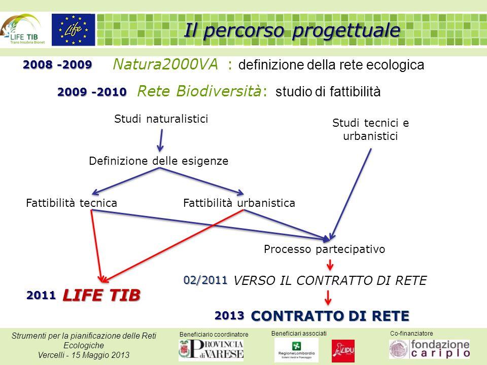 Beneficiario coordinatore Beneficiari associatiCo-finanziatore Strumenti per la pianificazione delle Reti Ecologiche Vercelli - 15 Maggio 2013 Il perc