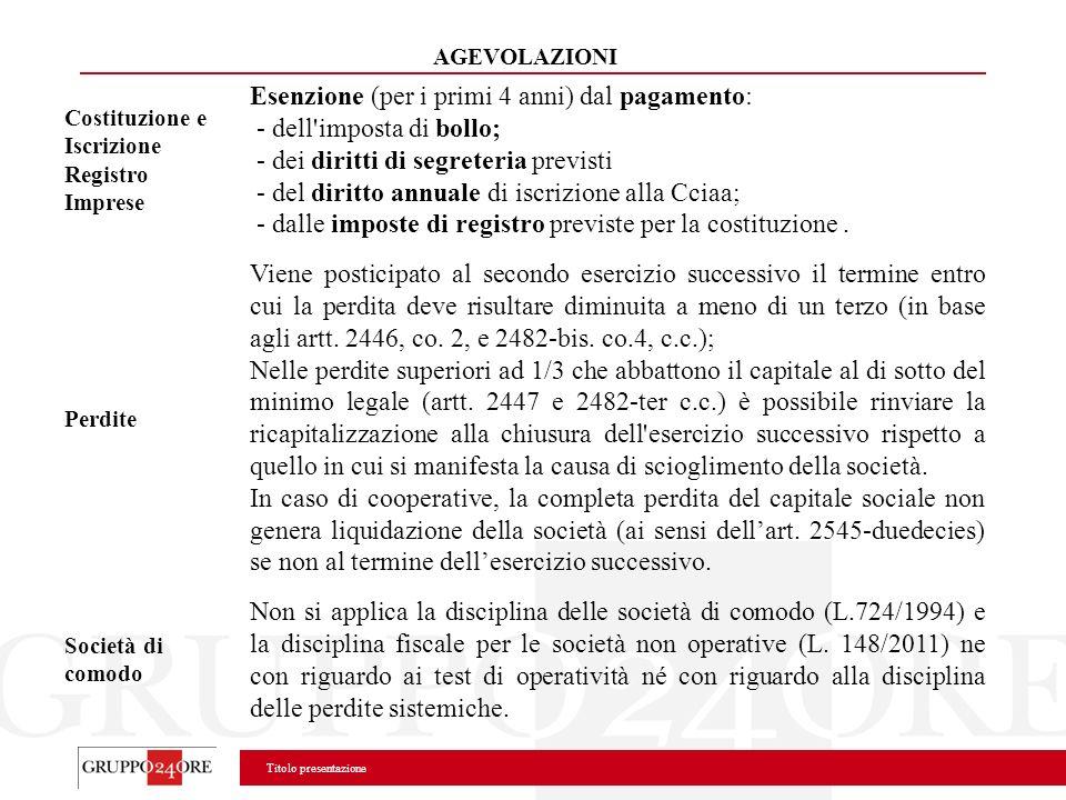 Titolo presentazione AGEVOLAZIONI Costituzione e Iscrizione Registro Imprese Esenzione (per i primi 4 anni) dal pagamento: - dell'imposta di bollo; -