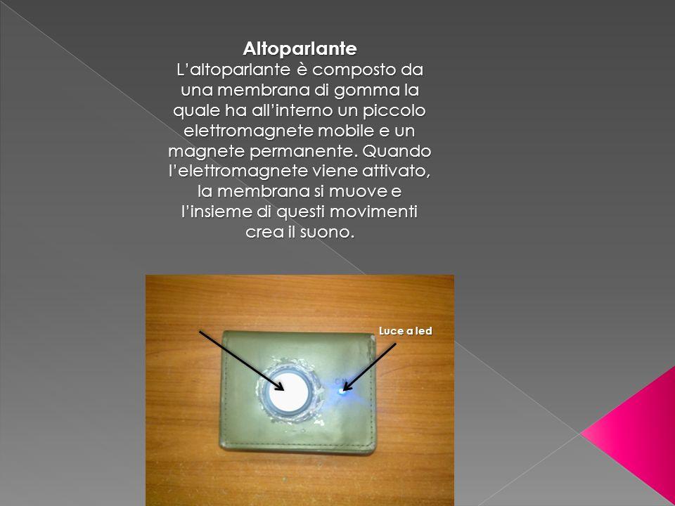 Luce a led Altoparlante Laltoparlante è composto da una membrana di gomma la quale ha allinterno un piccolo elettromagnete mobile e un magnete permanente.