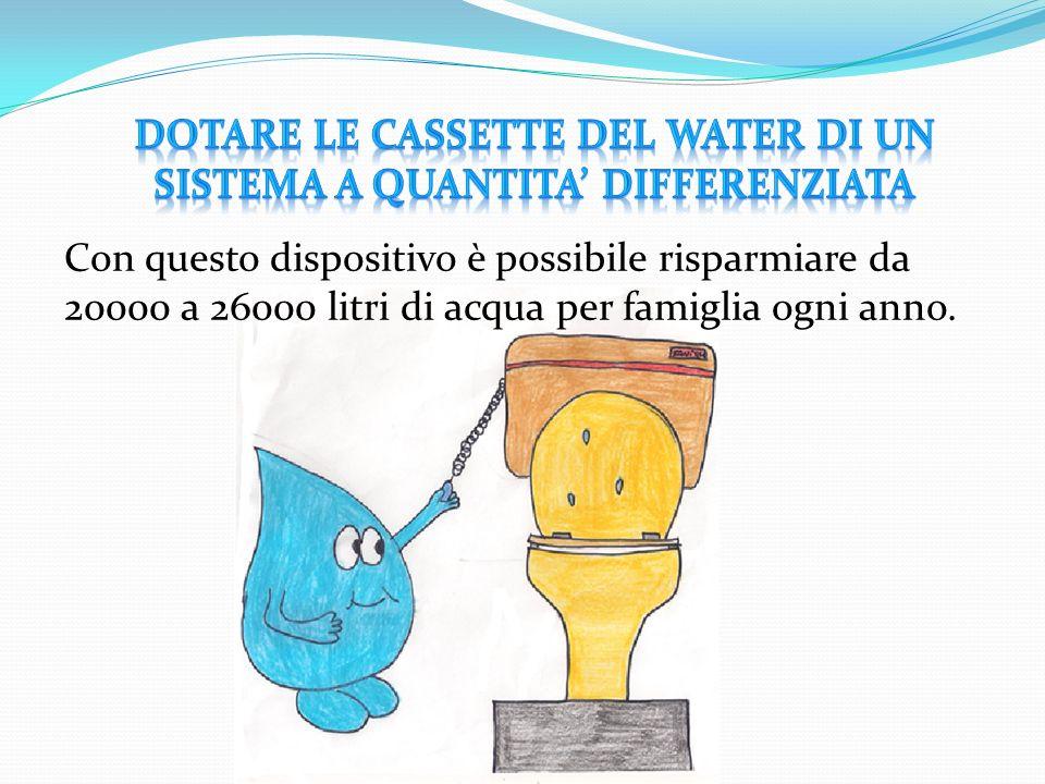 Con questo dispositivo è possibile risparmiare da 20000 a 26000 litri di acqua per famiglia ogni anno.