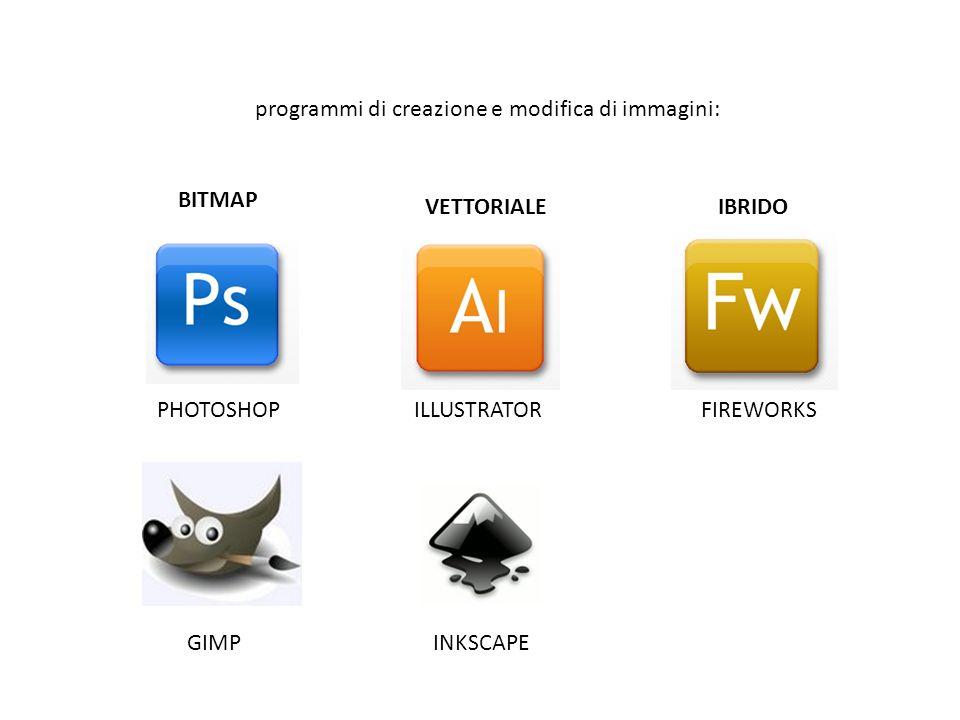 programmi di creazione e modifica di immagini: INKSCAPE BITMAP GIMP VETTORIALEIBRIDO PHOTOSHOPILLUSTRATORFIREWORKS