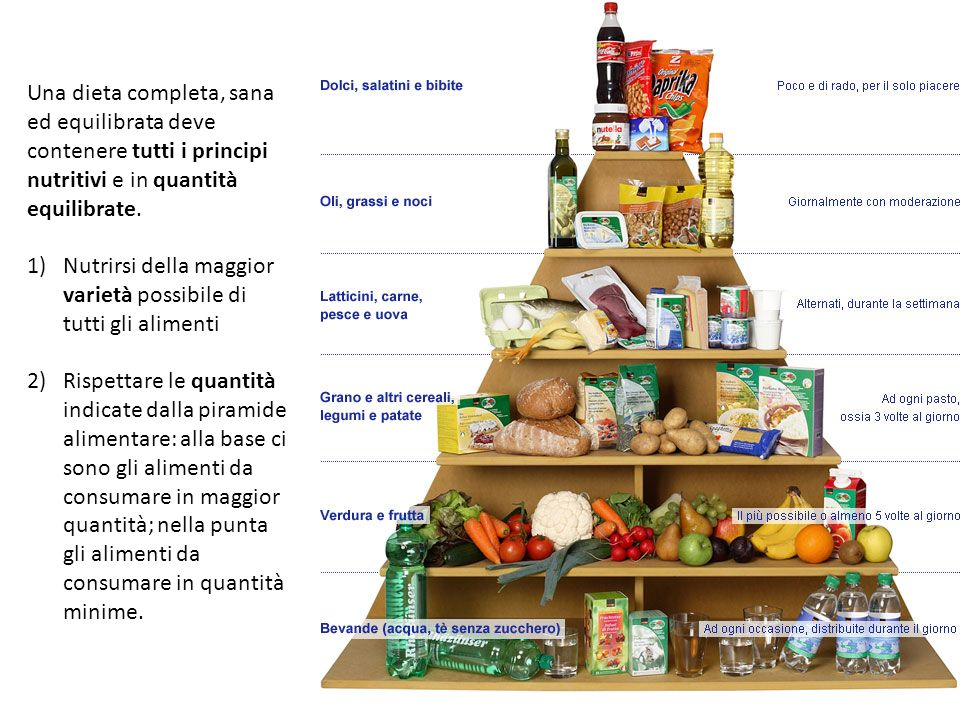 Una dieta completa, sana ed equilibrata deve contenere tutti i principi nutritivi e in quantità equilibrate. 1)Nutrirsi della maggior varietà possibil