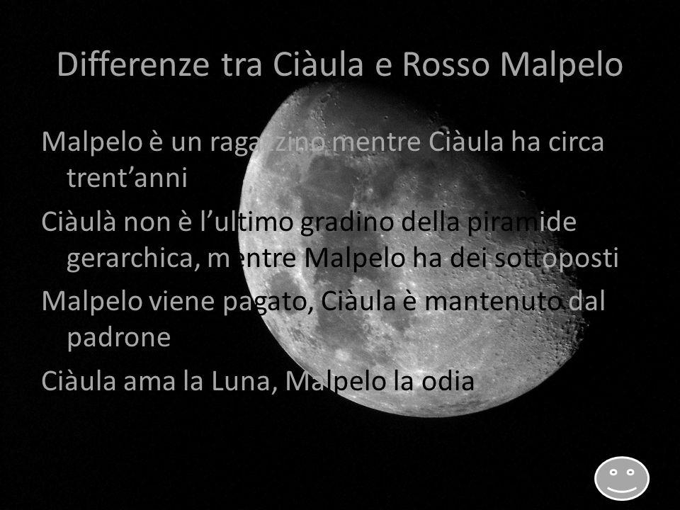 Differenze tra Ciàula e Rosso Malpelo Malpelo è un ragazzino mentre Ciàula ha circa trentanni Ciàulà non è lultimo gradino della piramide gerarchica, mentre Malpelo ha dei sottoposti Malpelo viene pagato, Ciàula è mantenuto dal padrone Ciàula ama la Luna, Malpelo la odia