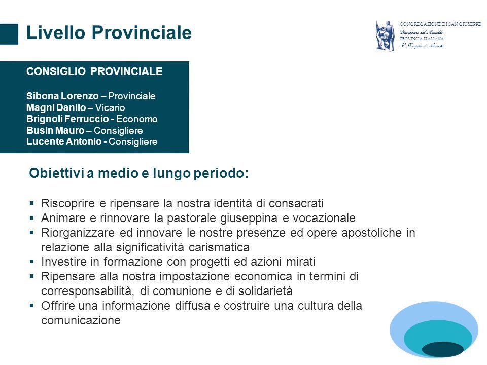 Livello Intermedio CONGREGAZIONE DI SAN GIUSEPPE Giuseppini del Murialdo PROVINCIA ITALIANA S.