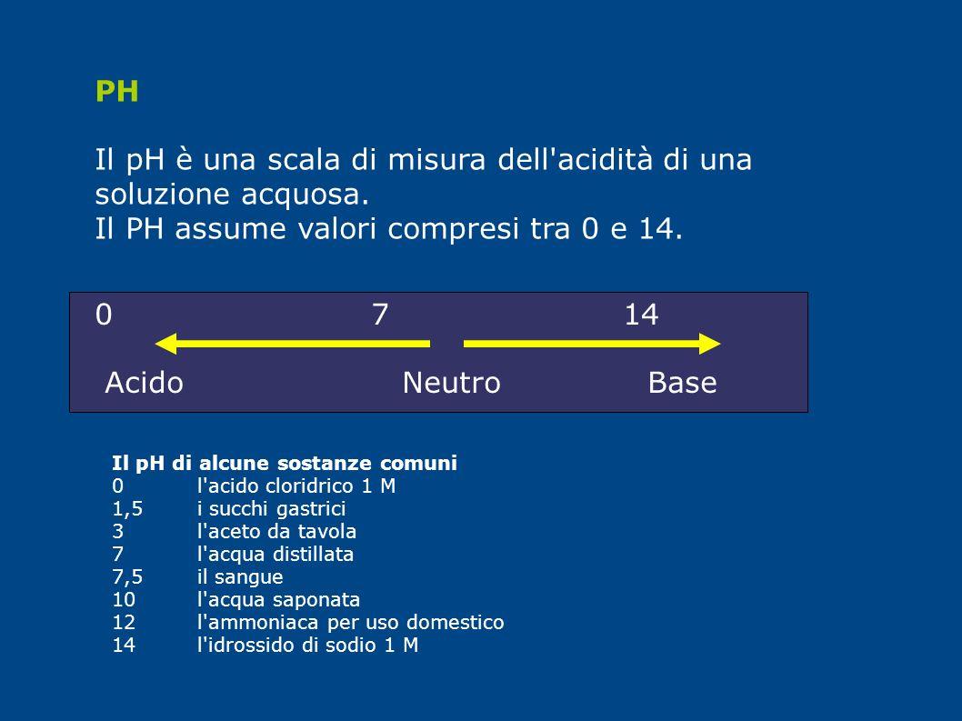 PH Il pH è una scala di misura dell'acidità di una soluzione acquosa. Il PH assume valori compresi tra 0 e 14. Il pH di alcune sostanze comuni 0 l'aci