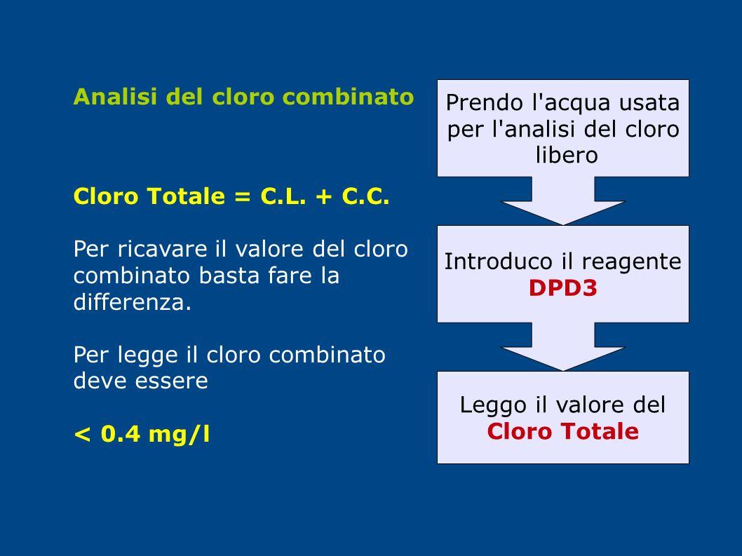 Analisi del cloro combinato Prendo l'acqua usata per l'analisi del cloro libero Introduco il reagente DPD3 Leggo il valore del Cloro Totale Cloro Tota