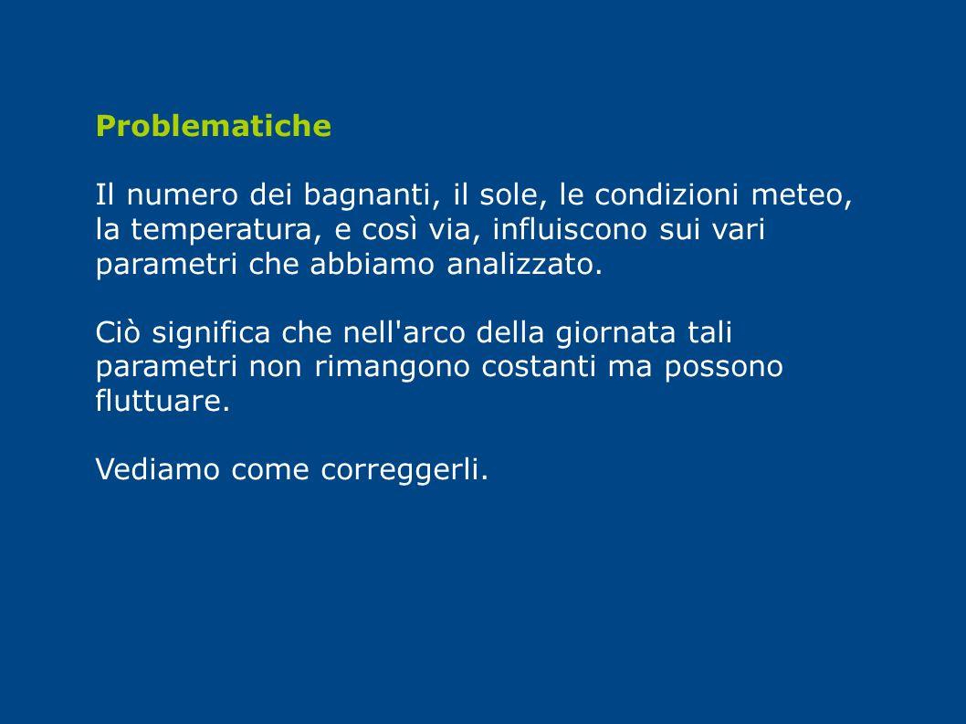 Problematiche Il numero dei bagnanti, il sole, le condizioni meteo, la temperatura, e così via, influiscono sui vari parametri che abbiamo analizzato.
