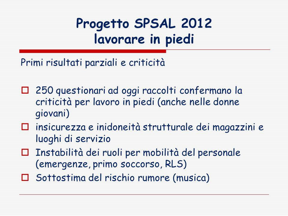 Progetto SPSAL 2012 lavorare in piedi Primi risultati parziali e criticità 250 questionari ad oggi raccolti confermano la criticità per lavoro in pied