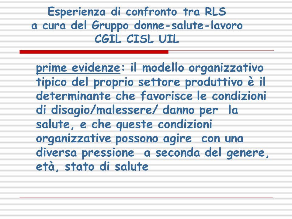 Esperienza di confronto tra RLS a cura del Gruppo donne-salute-lavoro CGIL CISL UIL prime evidenze: il modello organizzativo tipico del proprio settor