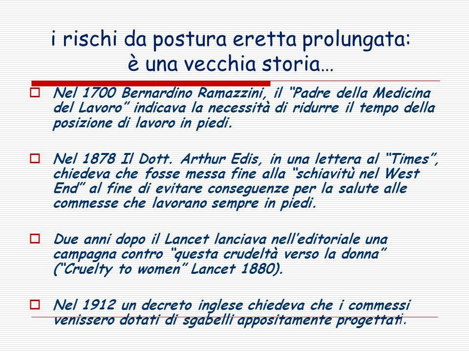 i rischi da postura eretta prolungata: è una vecchia storia… Nel 1700 Bernardino Ramazzini, il Padre della Medicina del Lavoro indicava la necessità d