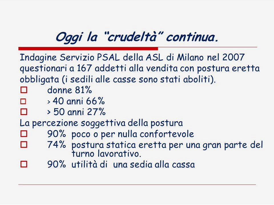 Oggi la crudeltà continua. Indagine Servizio PSAL della ASL di Milano nel 2007 questionari a 167 addetti alla vendita con postura eretta obbligata (i