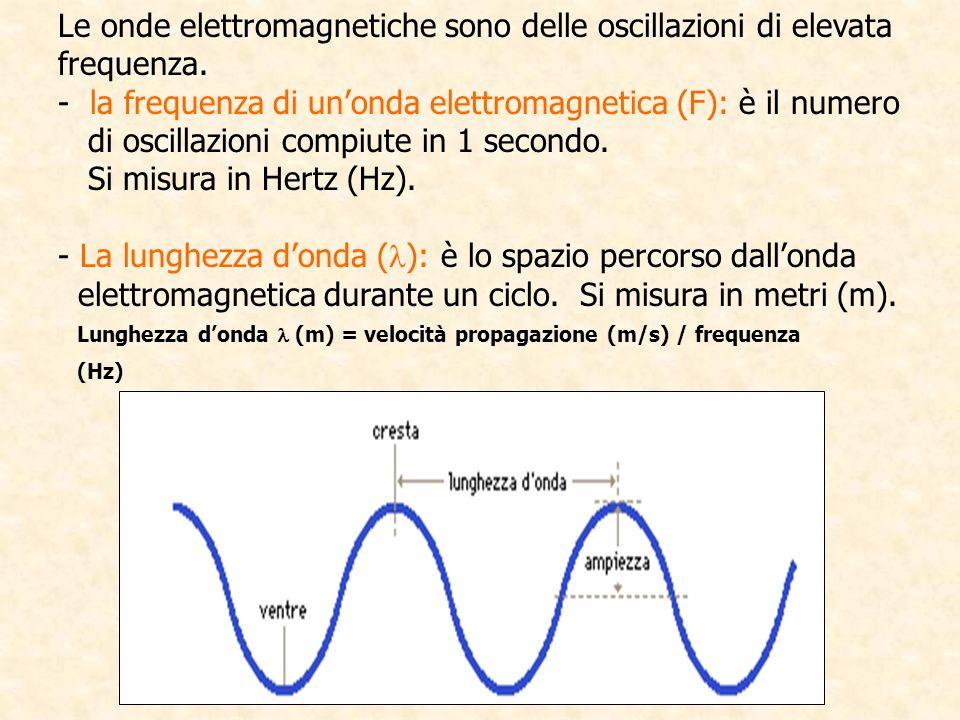Le onde elettromagnetiche sono delle oscillazioni di elevata frequenza. - la frequenza di unonda elettromagnetica (F): è il numero di oscillazioni com