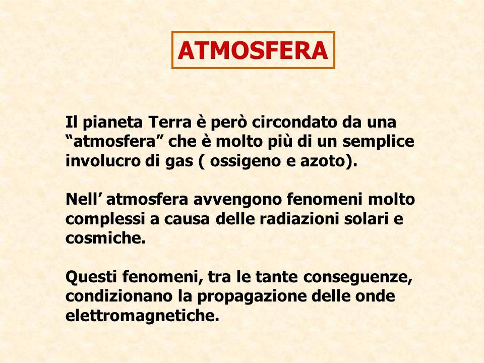 ATMOSFERA Il pianeta Terra è però circondato da una atmosfera che è molto più di un semplice involucro di gas ( ossigeno e azoto). Nell atmosfera avve