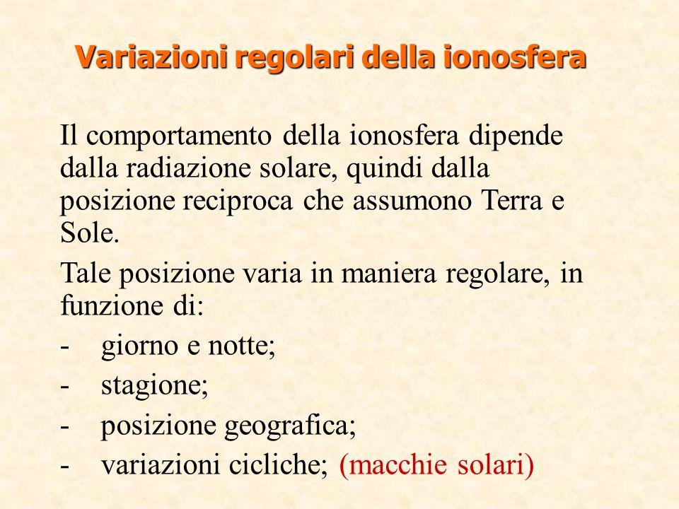 Il comportamento della ionosfera dipende dalla radiazione solare, quindi dalla posizione reciproca che assumono Terra e Sole. Tale posizione varia in