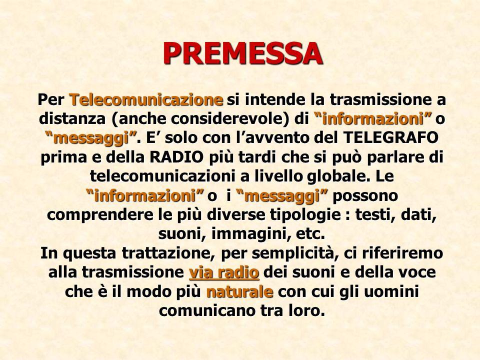PREMESSA Per Telecomunicazione si intende la trasmissione a distanza (anche considerevole) di informazioni o messaggi. E solo con lavvento del TELEGRA