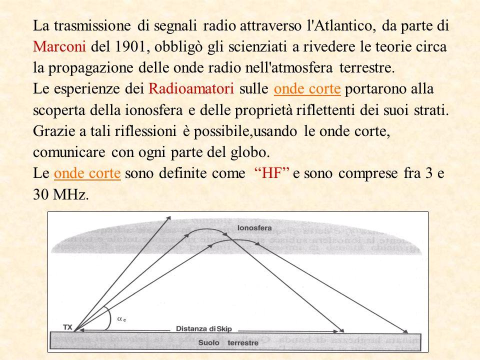La trasmissione di segnali radio attraverso l'Atlantico, da parte di Marconi del 1901, obbligò gli scienziati a rivedere le teorie circa la propagazio