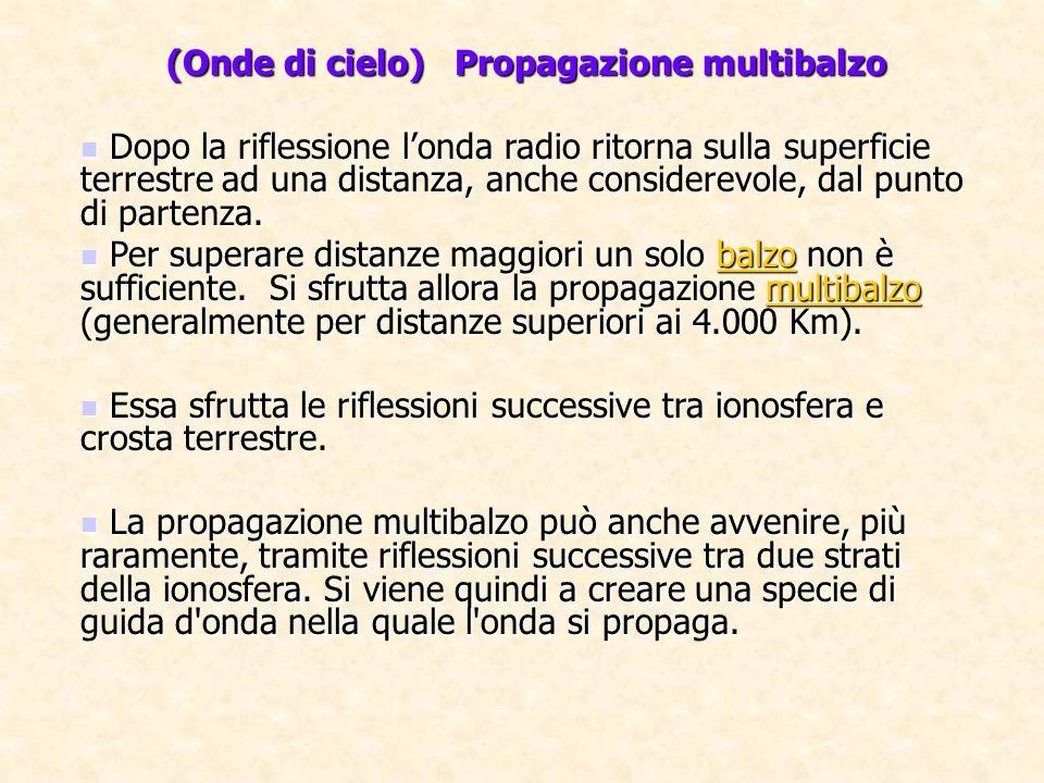 (Onde di cielo) Propagazione multibalzo Dopo la riflessione londa radio ritorna sulla superficie terrestre ad una distanza, anche considerevole, dal p