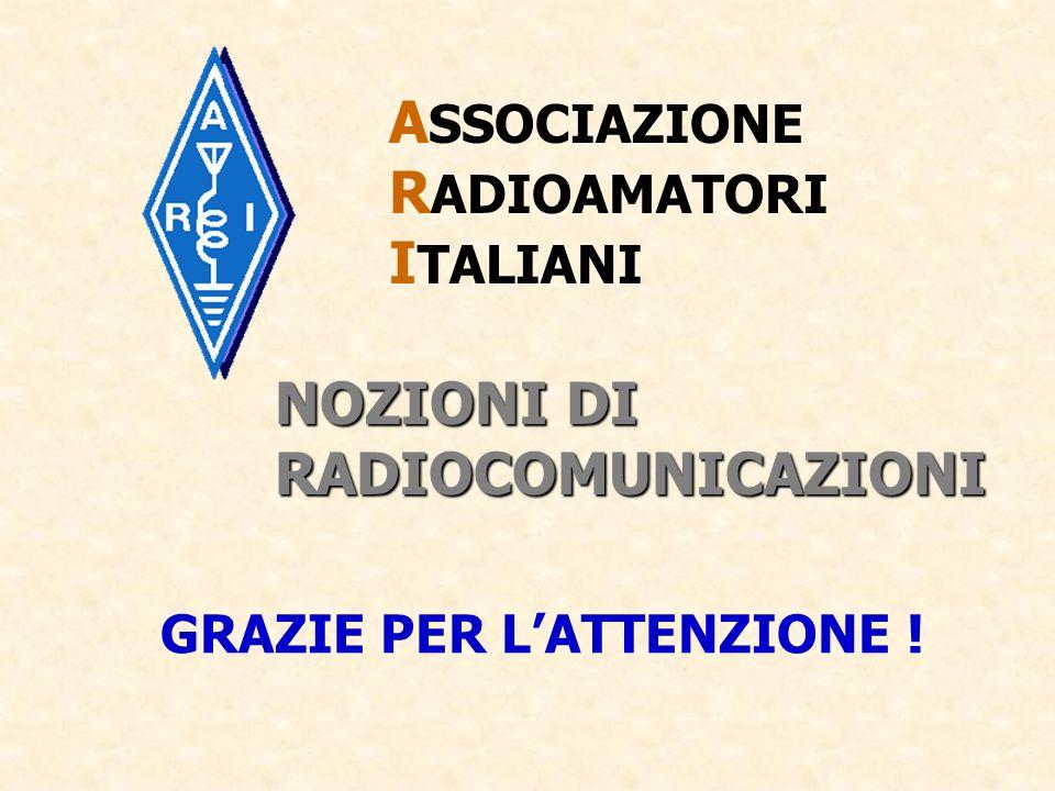 GRAZIE PER LATTENZIONE ! A SSOCIAZIONE R ADIOAMATORI I TALIANI NOZIONI DI RADIOCOMUNICAZIONI