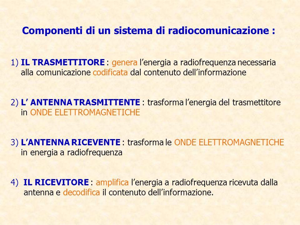 Componenti di un sistema di radiocomunicazione : 1) IL TRASMETTITORE : genera lenergia a radiofrequenza necessaria alla comunicazione codificata dal c