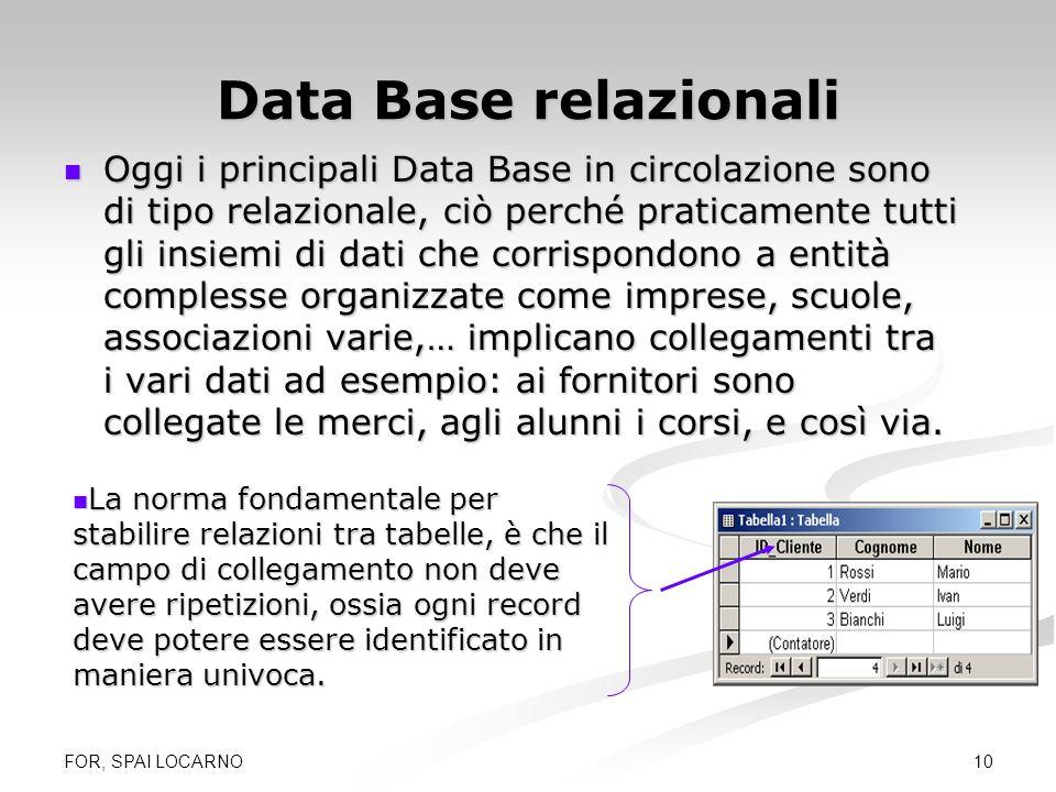 FOR, SPAI LOCARNO 10 Data Base relazionali Oggi i principali Data Base in circolazione sono di tipo relazionale, ciò perché praticamente tutti gli ins