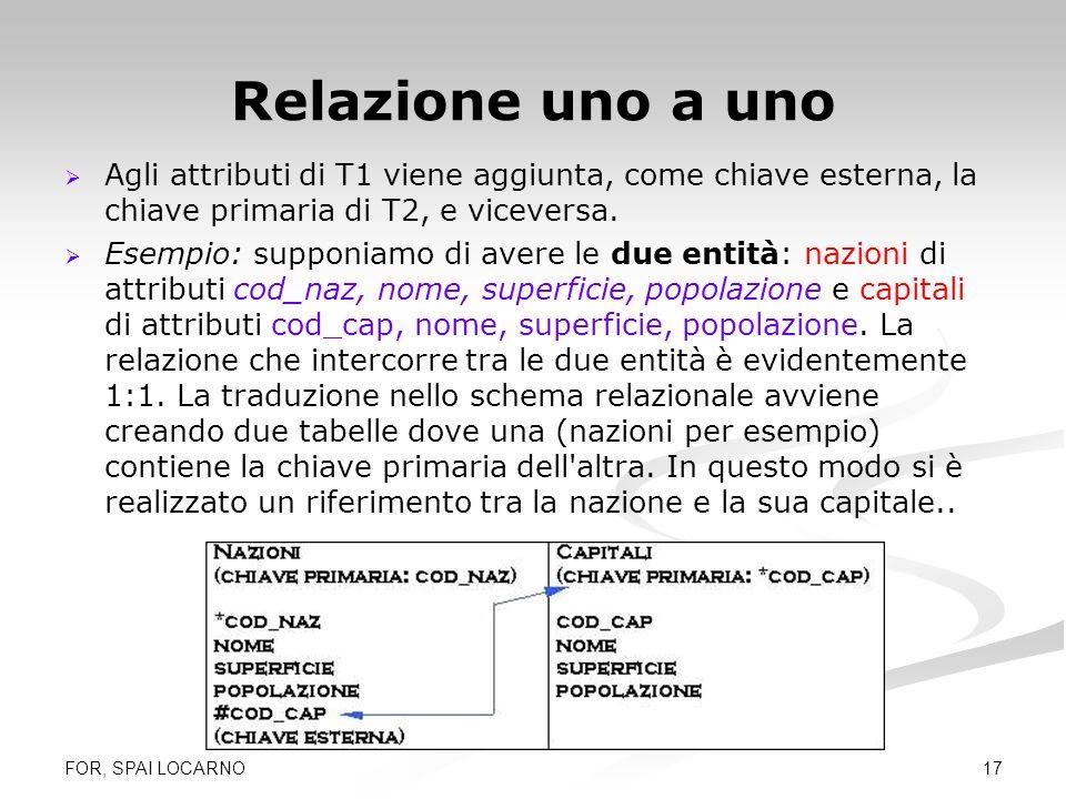 FOR, SPAI LOCARNO 17 Relazione uno a uno Agli attributi di T1 viene aggiunta, come chiave esterna, la chiave primaria di T2, e viceversa. Esempio: sup