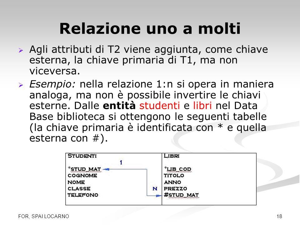 FOR, SPAI LOCARNO 18 Relazione uno a molti Agli attributi di T2 viene aggiunta, come chiave esterna, la chiave primaria di T1, ma non viceversa. Esemp