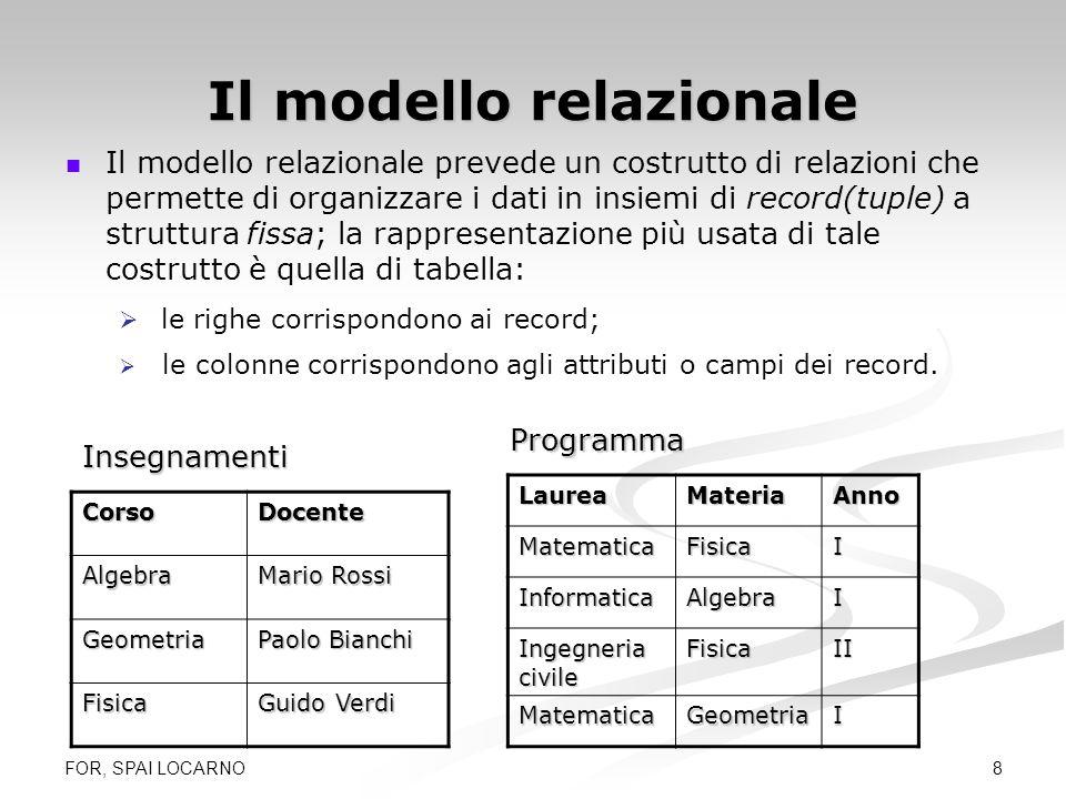 FOR, SPAI LOCARNO 19 Relazione molti a molti In questo caso viene definita una nuova tabella, chiamata T3, che contiene, come chiavi esterne, la chiave primaria sia di T1, che di T2, ed eventuali attributi contenuti nella relativa relazione che li lega.