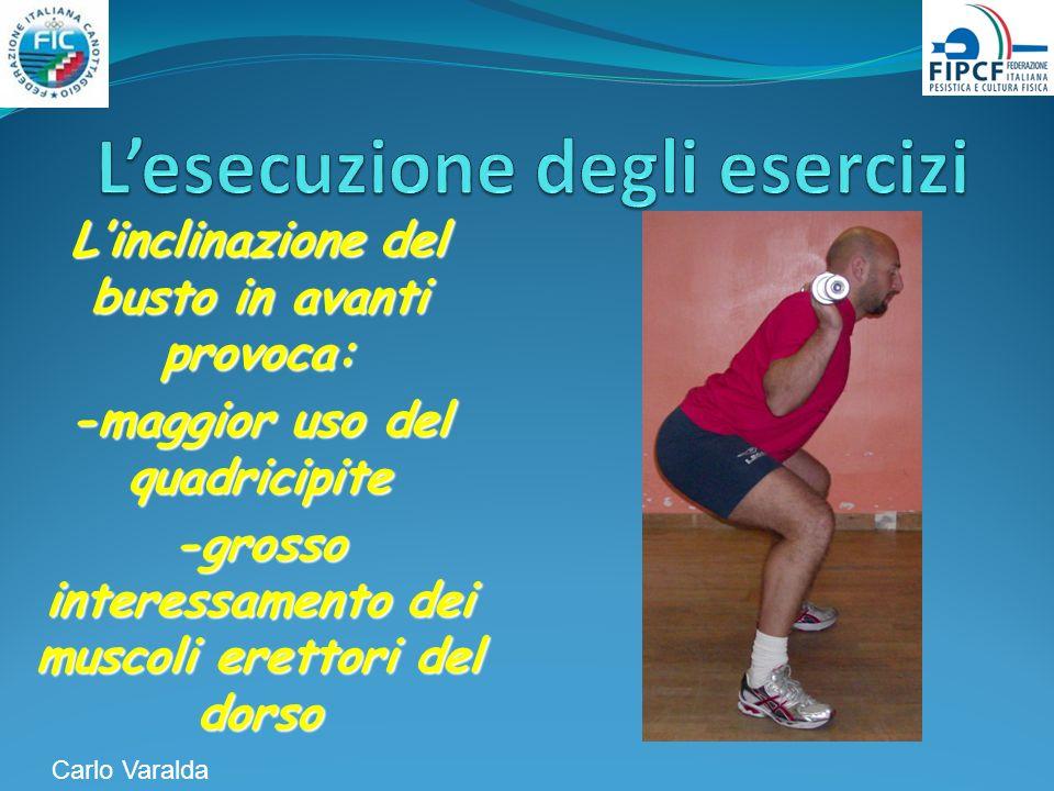Linclinazione del busto in avanti provoca: -maggior uso del quadricipite -grosso interessamento dei muscoli erettori del dorso Carlo Varalda