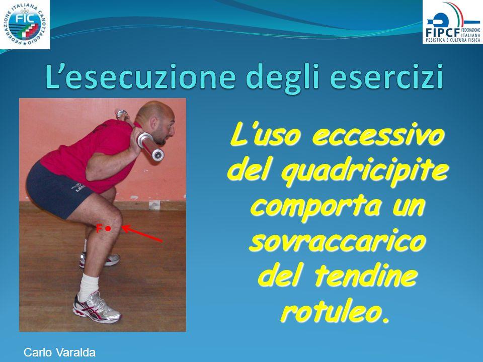 Luso eccessivo del quadricipite comporta un sovraccarico del tendine rotuleo. Carlo Varalda F