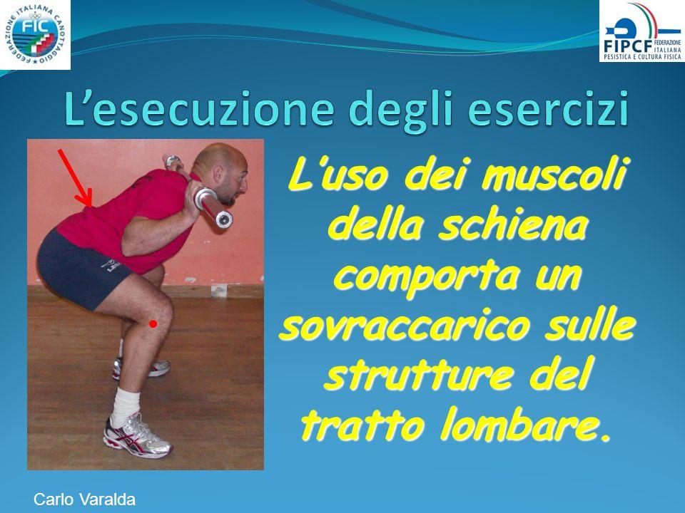 Luso dei muscoli della schiena comporta un sovraccarico sulle strutture del tratto lombare. Carlo Varalda