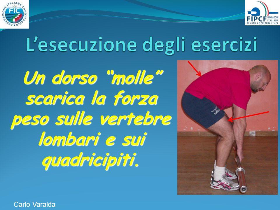 Un dorso molle scarica la forza peso sulle vertebre lombari e sui quadricipiti. Carlo Varalda
