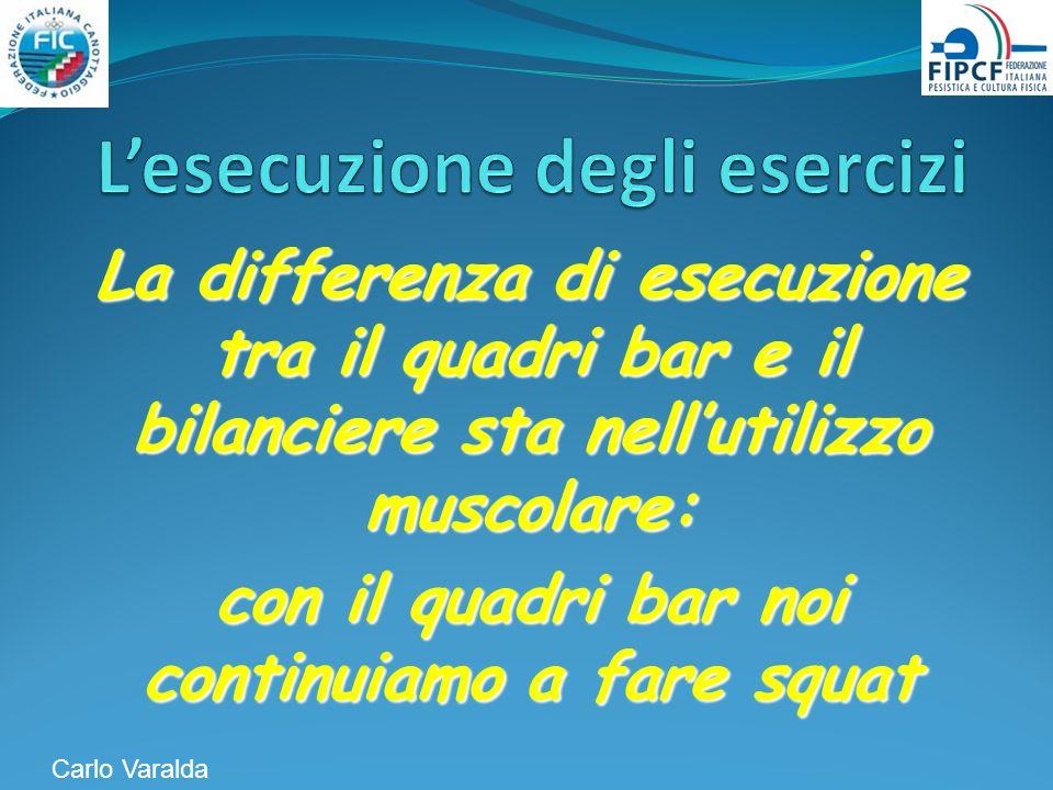 La differenza di esecuzione tra il quadri bar e il bilanciere sta nellutilizzo muscolare: con il quadri bar noi continuiamo a fare squat Carlo Varalda