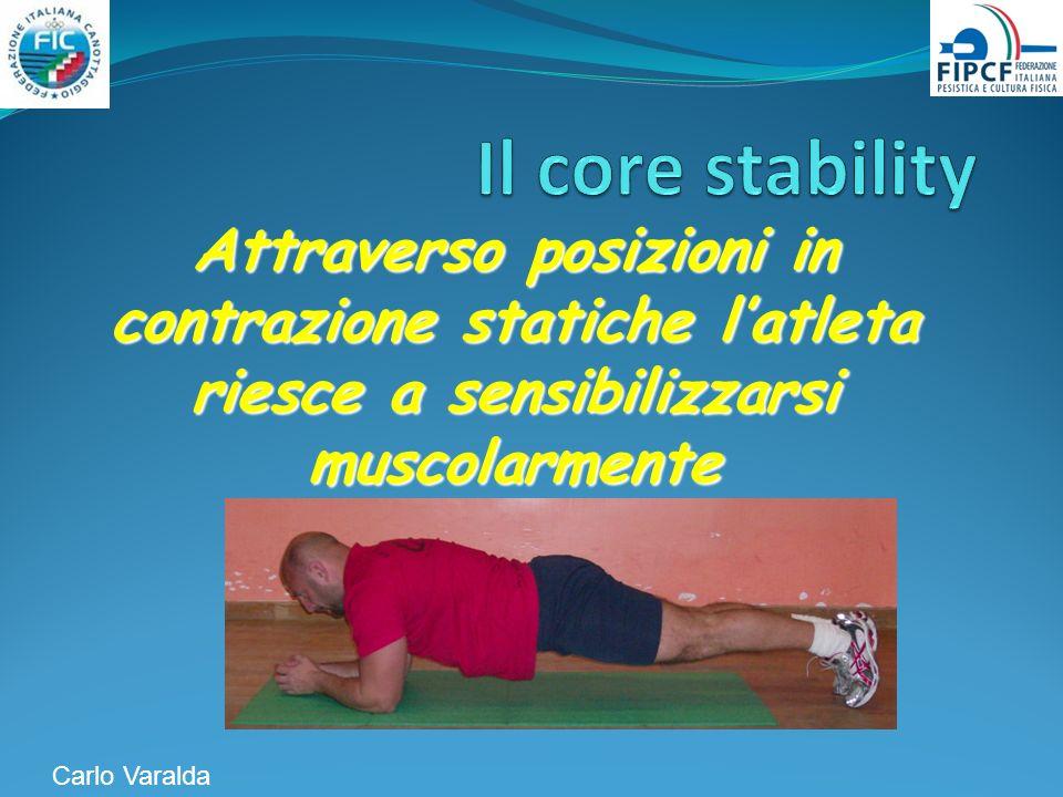 Attraverso posizioni in contrazione statiche latleta riesce a sensibilizzarsi muscolarmente Carlo Varalda