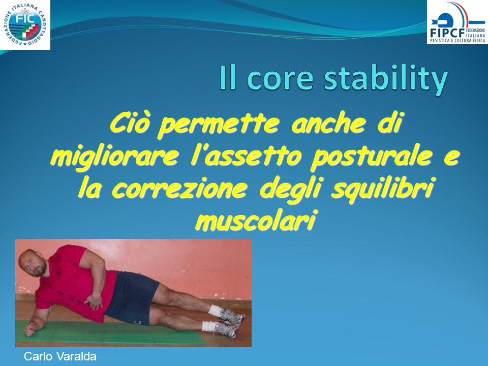 Ciò permette anche di migliorare lassetto posturale e la correzione degli squilibri muscolari Carlo Varalda
