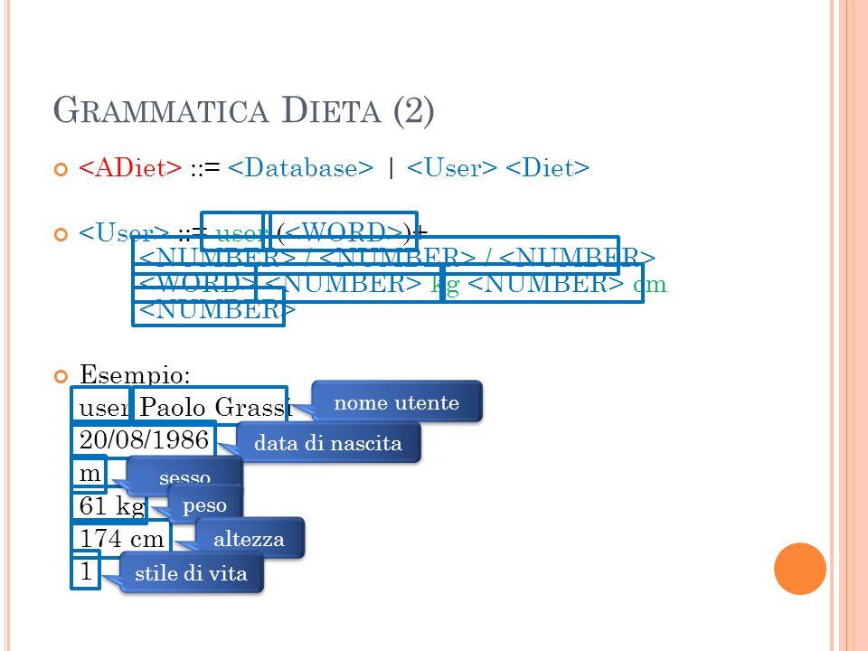 G RAMMATICA D IETA (2) ::= | ::= user ( )+ / / kg cm Esempio: user Paolo Grassi 20/08/1986 m 61 kg 174 cm 1 nome utente data di nascita sesso peso altezza stile di vita