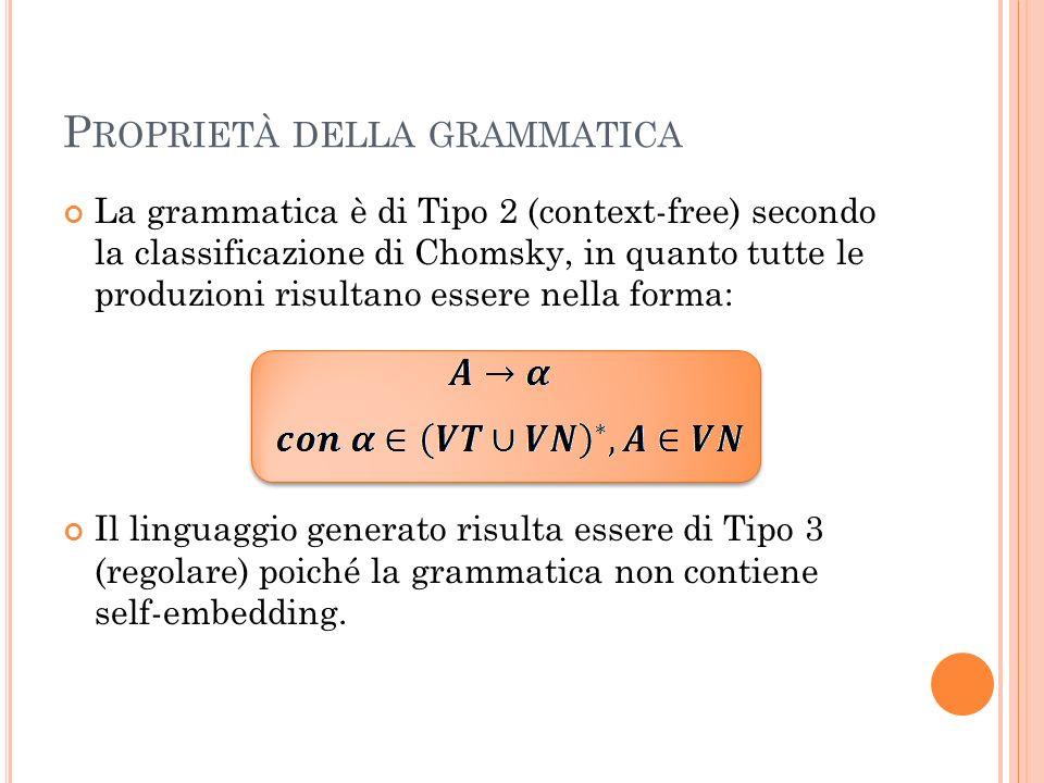 La grammatica è di Tipo 2 (context-free) secondo la classificazione di Chomsky, in quanto tutte le produzioni risultano essere nella forma: Il linguaggio generato risulta essere di Tipo 3 (regolare) poiché la grammatica non contiene self-embedding.