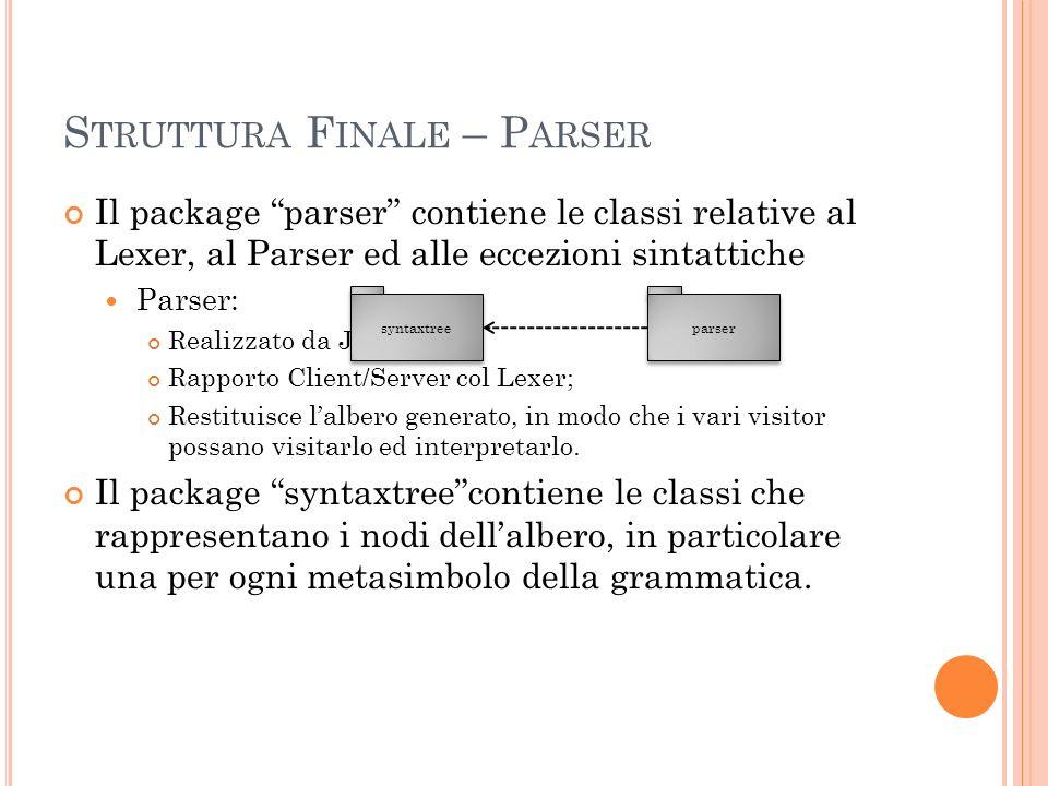 S TRUTTURA F INALE – P ARSER Il package parser contiene le classi relative al Lexer, al Parser ed alle eccezioni sintattiche Parser: Realizzato da JavaCC; Rapporto Client/Server col Lexer; Restituisce lalbero generato, in modo che i vari visitor possano visitarlo ed interpretarlo.