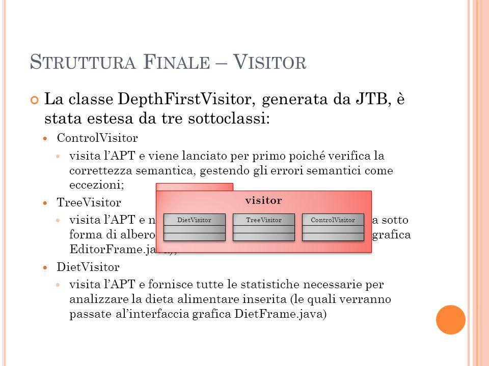 S TRUTTURA F INALE – V ISITOR La classe DepthFirstVisitor, generata da JTB, è stata estesa da tre sottoclassi: ControlVisitor visita lAPT e viene lanciato per primo poiché verifica la correttezza semantica, gestendo gli errori semantici come eccezioni; TreeVisitor visita lAPT e ne fornisce una rappresentazione grafica sotto forma di albero (la quale verrà passata allinterfaccia grafica EditorFrame.java); DietVisitor visita lAPT e fornisce tutte le statistiche necessarie per analizzare la dieta alimentare inserita (le quali verranno passate alinterfaccia grafica DietFrame.java) visitor DietVisitor TreeVisitor ControlVisitor
