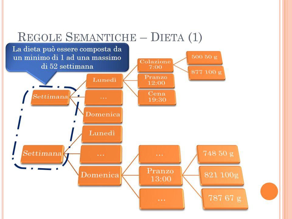 R EGOLE S EMANTICHE – D IETA (1) La dieta può essere composta da un minimo di 1 ad una massimo di 52 settimana