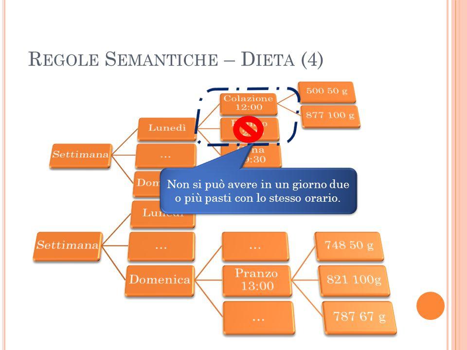 R EGOLE S EMANTICHE – D IETA (4) Non si può avere in un giorno due o più pasti con lo stesso orario.