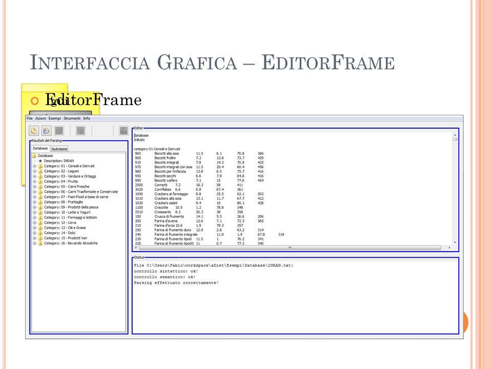 I NTERFACCIA G RAFICA – E DITOR F RAME gui EditorFrame DietFrame EditorFrame