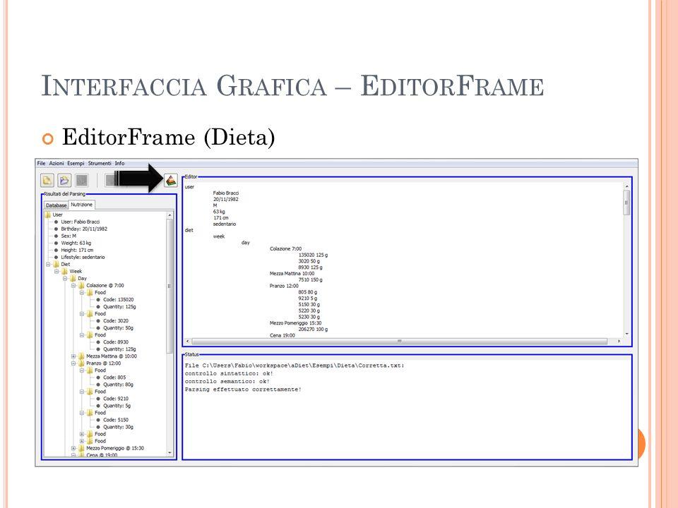 I NTERFACCIA G RAFICA – E DITOR F RAME EditorFrame (Dieta)