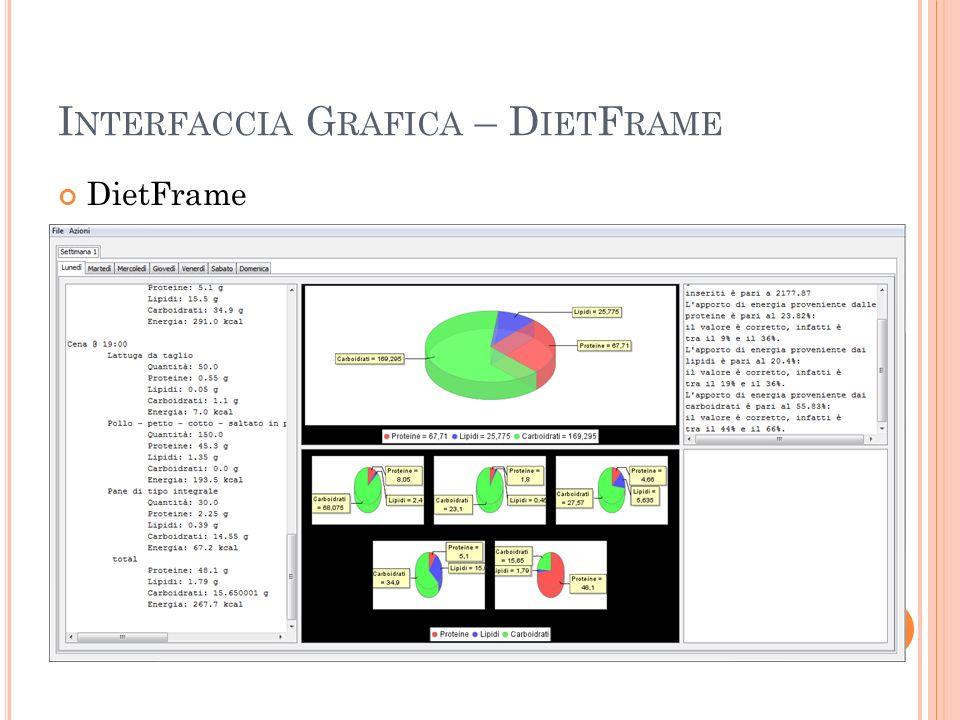 I NTERFACCIA G RAFICA – D IET F RAME DietFrame